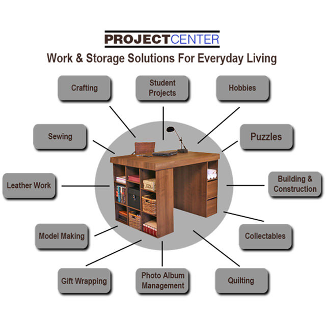 Project Center Uses